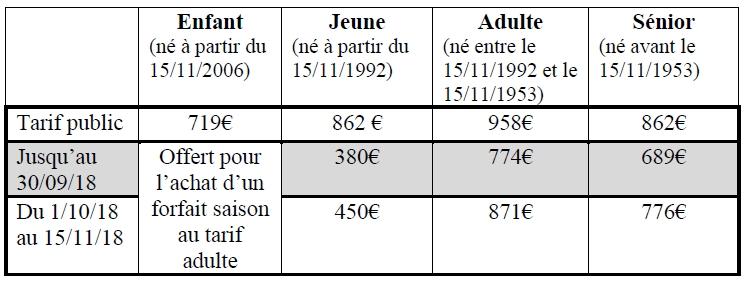 offres-forfaits-saison-en-prevente-portes-du-soleil-hiver-2018-2019-2085090